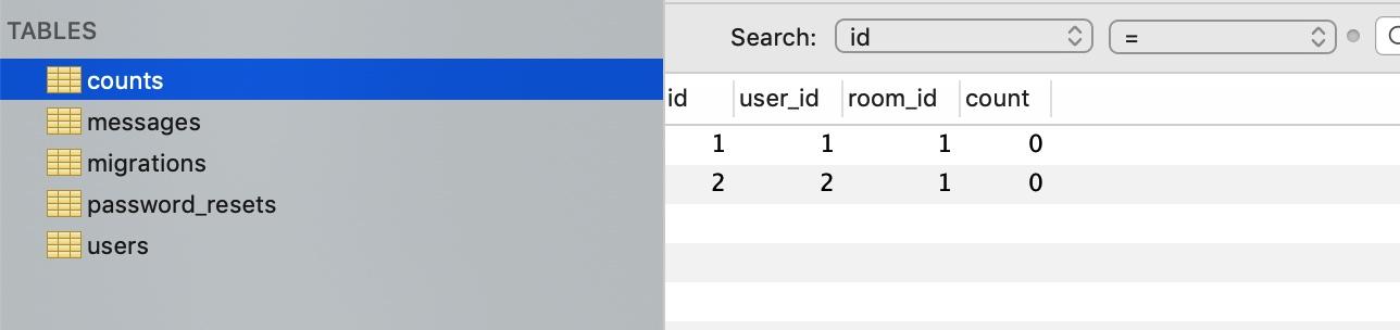 初始化数据表counts