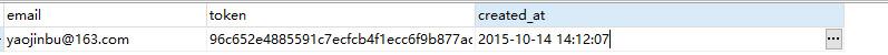 Laravel保存重置密码token