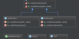 抽象工厂模式UML类图