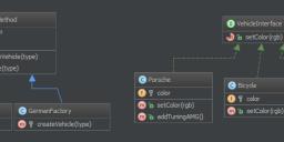 工厂方法模式UML类图