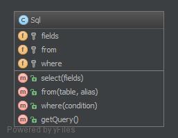 Fluent-Interface-UML