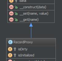 Proxy-Design-Pattern-UML