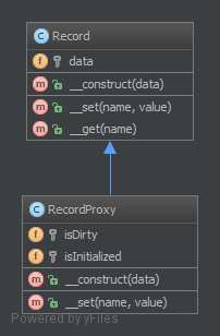Proxy-Design-Pattern-UML