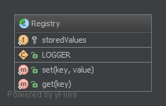 Registry-Design-Pattern-UML