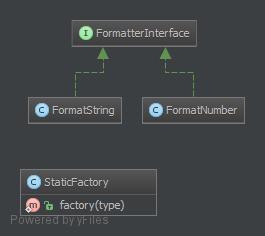 静态工厂模式类图