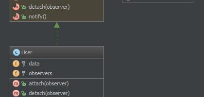 Observer-Design-Pattern-Uml