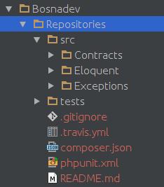 Respository目录结构