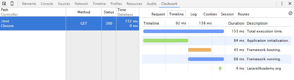 在Chrome浏览器使用Clockwork显示Laravel应用调试信息