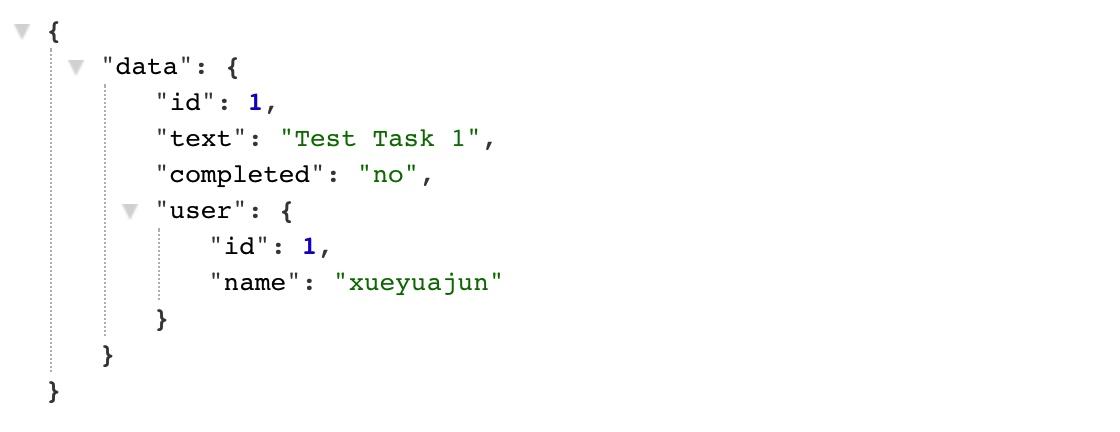 Laravel JSON API